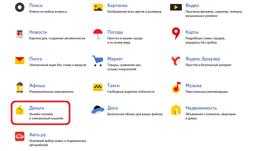 Сервис Деньги от Яндекса