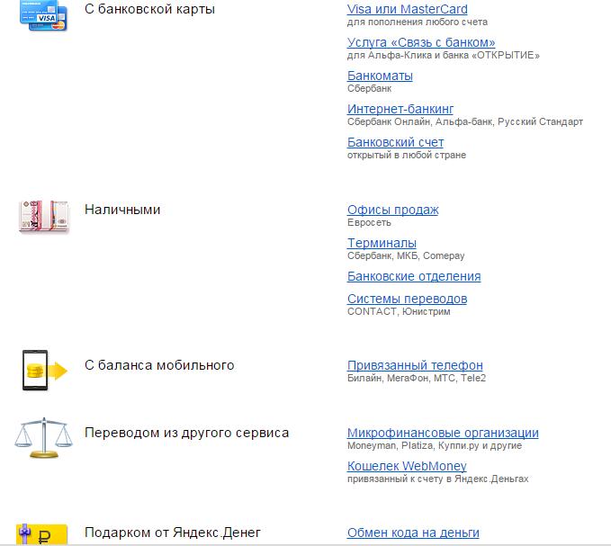 Способы пополнения кошелька Яндекс-a29