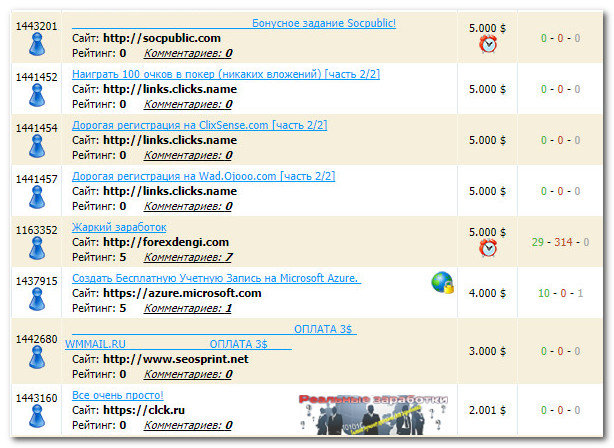 украинские сайты заработка в интернете